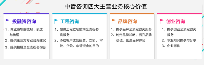 医疗企划招聘牟氏生鲜煎项目商业计划书